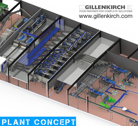 Gillenkirch | Plant Engineering