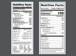 New Potato Nutrition Facts Label in the United States